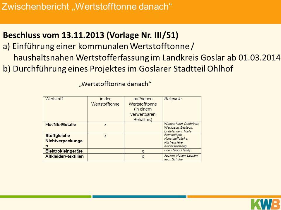"""Zwischenbericht """"Wertstofftonne danach Beschluss vom 13.11.2013 (Vorlage Nr."""