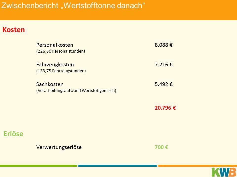 """Zwischenbericht """"Wertstofftonne danach Kosten Personalkosten8.088 € (226,50 Personalstunden) Fahrzeugkosten7.216 € (133,75 Fahrzeugstunden) Sachkosten5.492 € (Verarbeitungsaufwand Wertstoffgemisch) 20.796 € Erlöse Verwertungserlöse700 €"""