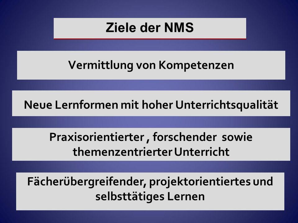 Ziele der NMS Vermittlung von Kompetenzen Neue Lernformen mit hoher Unterrichtsqualität Praxisorientierter, forschender sowie themenzentrierter Unterr
