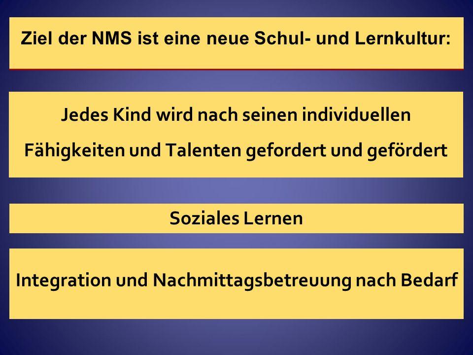 Ziel der NMS ist eine neue Schul- und Lernkultur: Jedes Kind wird nach seinen individuellen Fähigkeiten und Talenten gefordert und gefördert Soziales
