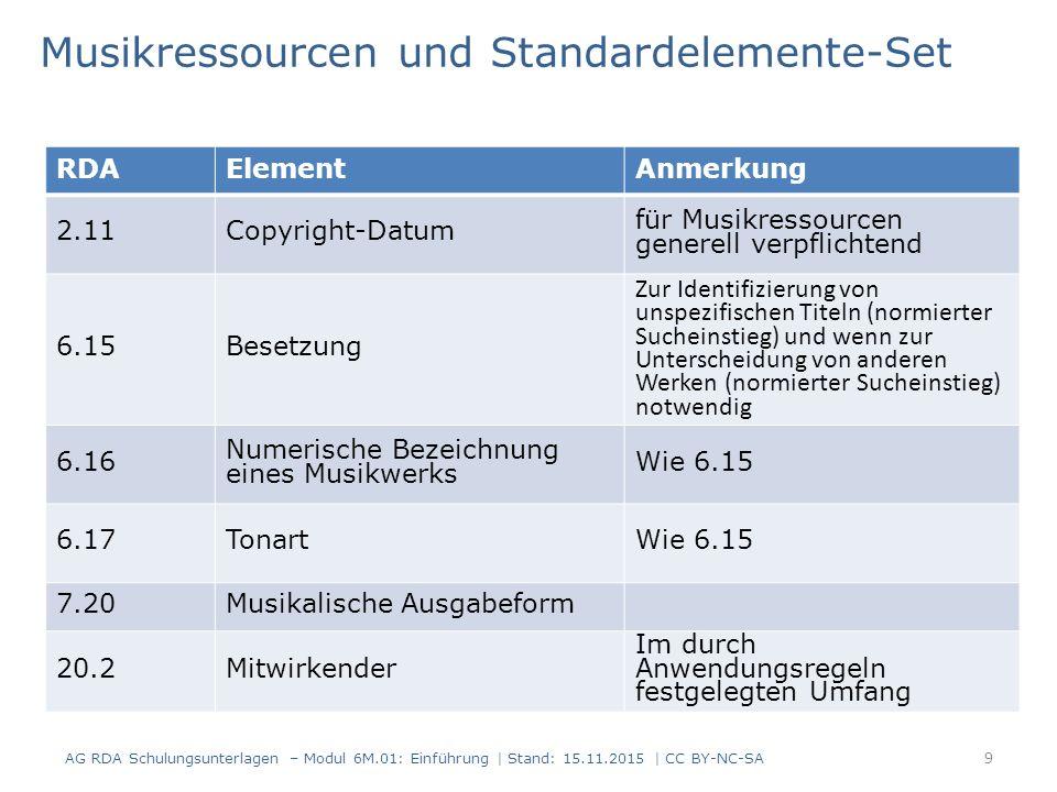 RDAElementAnmerkung 2.11Copyright-Datum für Musikressourcen generell verpflichtend 6.15Besetzung Zur Identifizierung von unspezifischen Titeln (normierter Sucheinstieg) und wenn zur Unterscheidung von anderen Werken (normierter Sucheinstieg) notwendig 6.16 Numerische Bezeichnung eines Musikwerks Wie 6.15 6.17TonartWie 6.15 7.20Musikalische Ausgabeform 20.2Mitwirkender Im durch Anwendungsregeln festgelegten Umfang Musikressourcen und Standardelemente-Set 9 AG RDA Schulungsunterlagen – Modul 6M.01: Einführung | Stand: 15.11.2015 | CC BY-NC-SA
