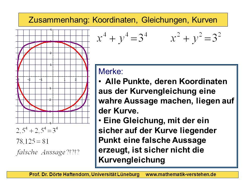 Zusammenhang: Koordinaten, Gleichungen, Kurven Prof. Dr. Dörte Haftendorn, Universität Lüneburg www.mathematik-verstehen.de Merke: Alle Punkte, deren