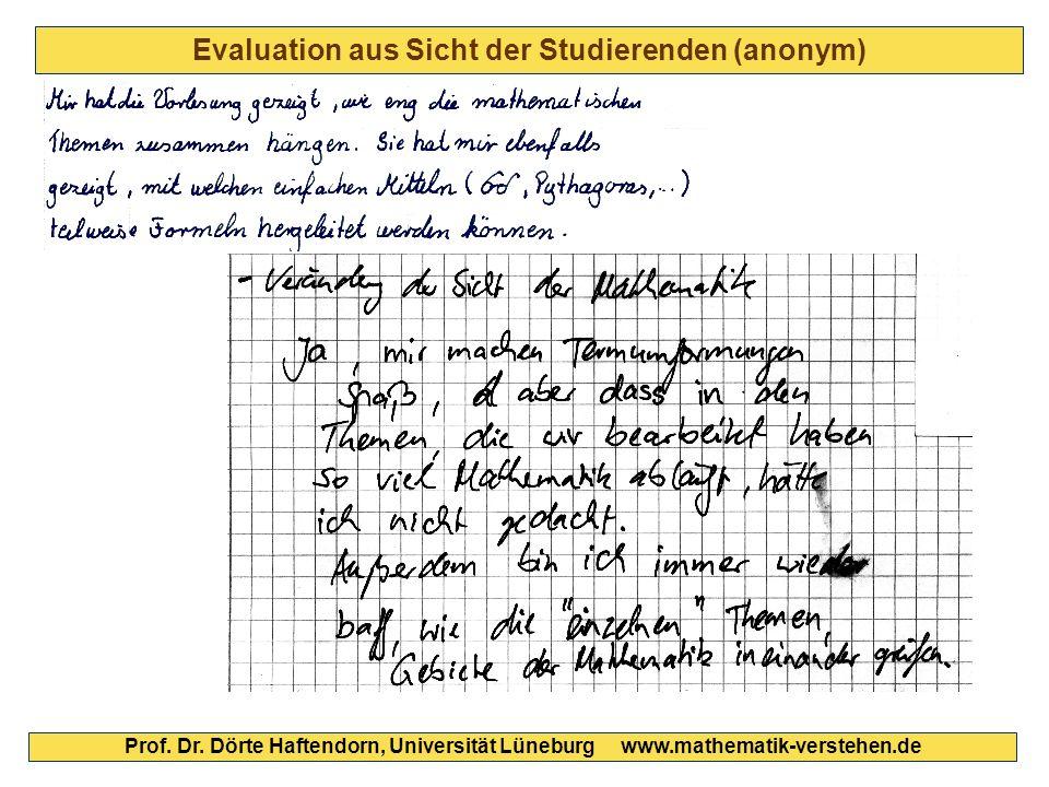 Evaluation aus Sicht der Studierenden (anonym) Prof. Dr. Dörte Haftendorn, Universität Lüneburg www.mathematik-verstehen.de