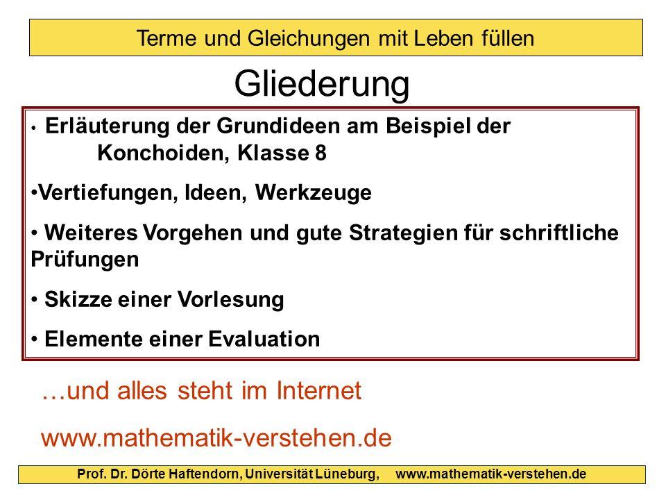 Prof. Dr. Dörte Haftendorn, Universität Lüneburg, www.mathematik-verstehen.de Terme und Gleichungen mit Leben füllen Gliederung Erläuterung der Grundi