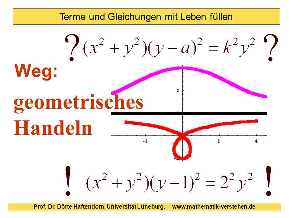 Prof. Dr. Dörte Haftendorn, Universität Lüneburg, www.mathematik-verstehen.de Terme und Gleichungen mit Leben füllen geometrisches Handeln Weg: