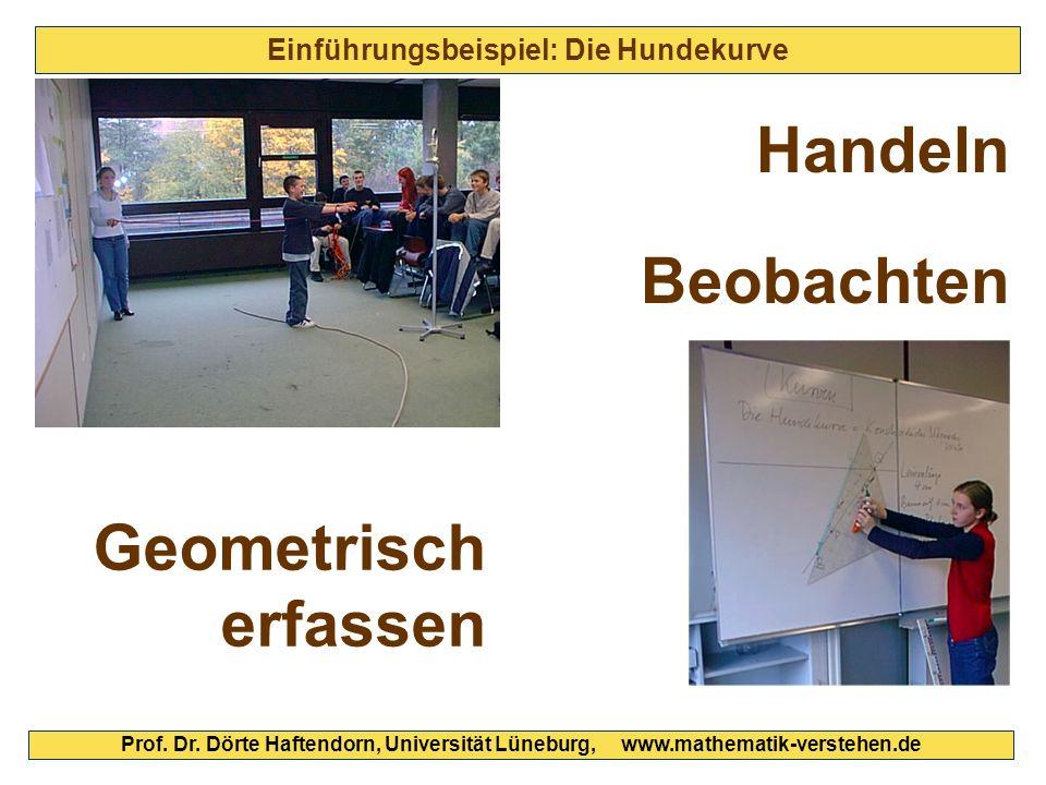 Einführungsbeispiel: Die Hundekurve Handeln Beobachten Geometrisch erfassen Prof. Dr. Dörte Haftendorn, Universität Lüneburg, www.mathematik-verstehen