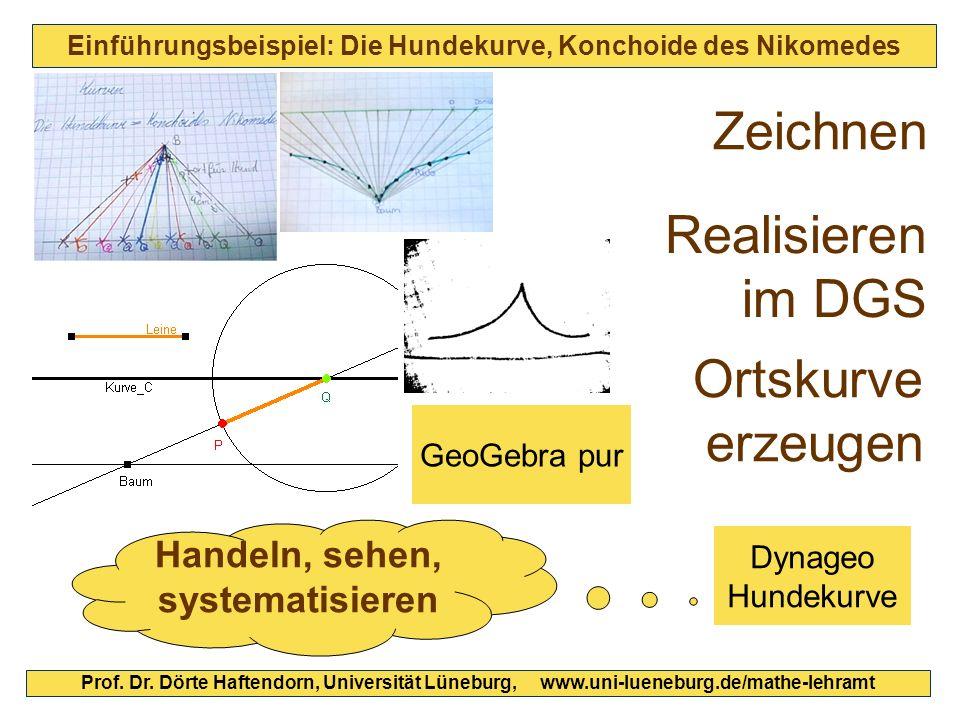 Einführungsbeispiel: Die Hundekurve, Konchoide des Nikomedes Realisieren im DGS Ortskurve erzeugen Zeichnen Prof. Dr. Dörte Haftendorn, Universität Lü