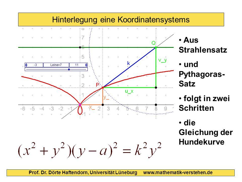 Hinterlegung eine Koordinatensystems Prof. Dr. Dörte Haftendorn, Universität Lüneburg www.mathematik-verstehen.de Aus Strahlensatz und Pythagoras- Sat