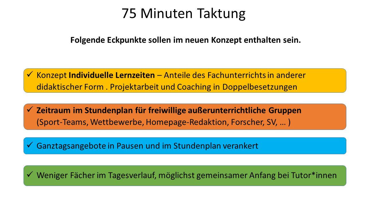 """g"""" zu Tag Folgende Eckpunkte sollen im neuen Konzept enthalten sein., Klassen- Themen, …) Konzept Individuelle Lernzeiten – Anteile des Fachunterricht"""