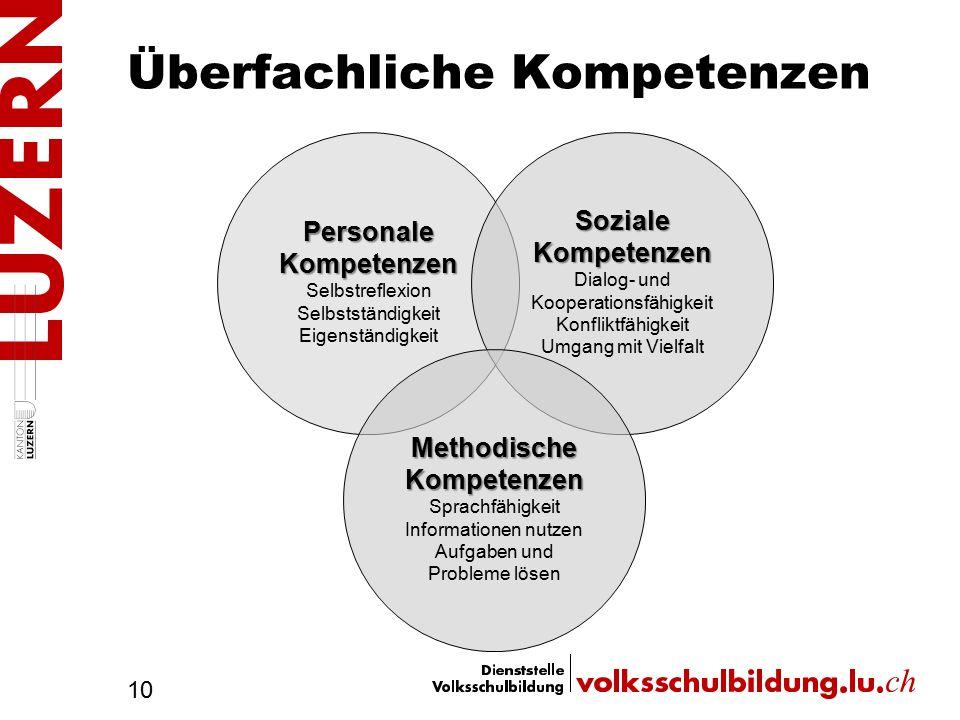 Überfachliche Kompetenzen 10 Personale Kompetenzen Selbstreflexion Selbstständigkeit Eigenständigkeit Soziale Kompetenzen Dialog- und Kooperationsfähi