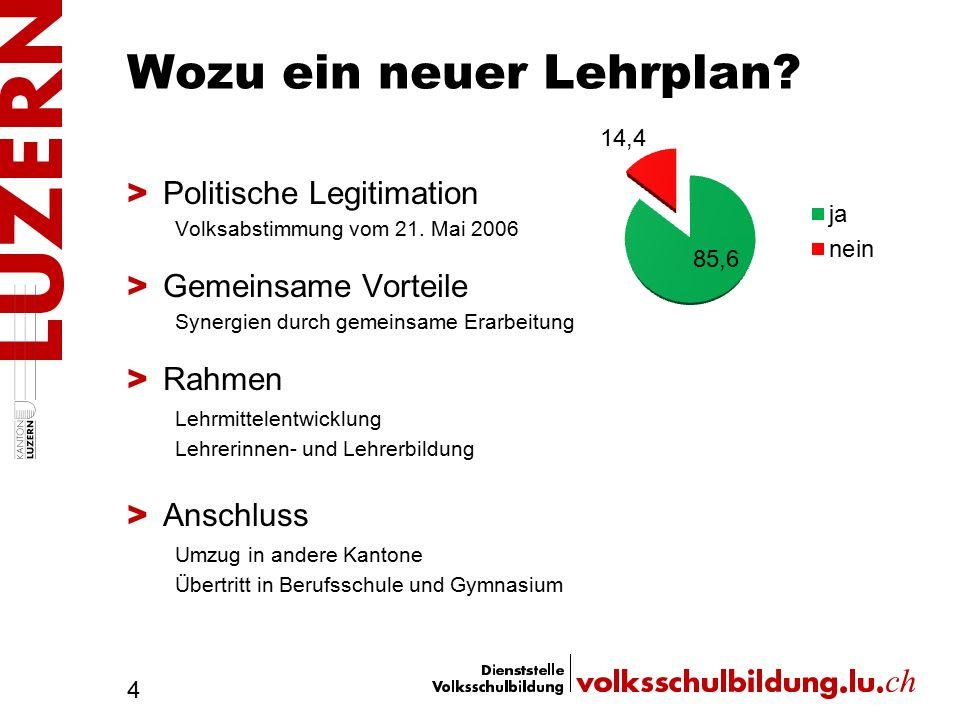 Wozu ein neuer Lehrplan? > Politische Legitimation Volksabstimmung vom 21. Mai 2006 > Gemeinsame Vorteile Synergien durch gemeinsame Erarbeitung > Rah