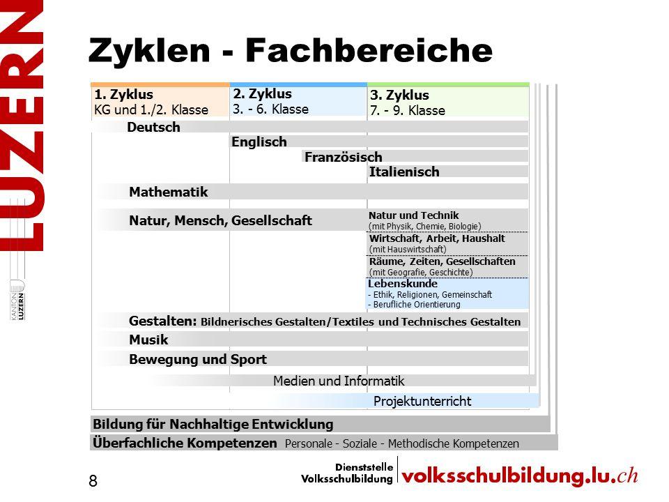 Zyklen - Fachbereiche 8 2. Zyklus 3. - 6. Klasse 1. Zyklus KG und 1./2. Klasse 3. Zyklus 7. - 9. Klasse Englisch Französisch Italienisch Natur und Tec