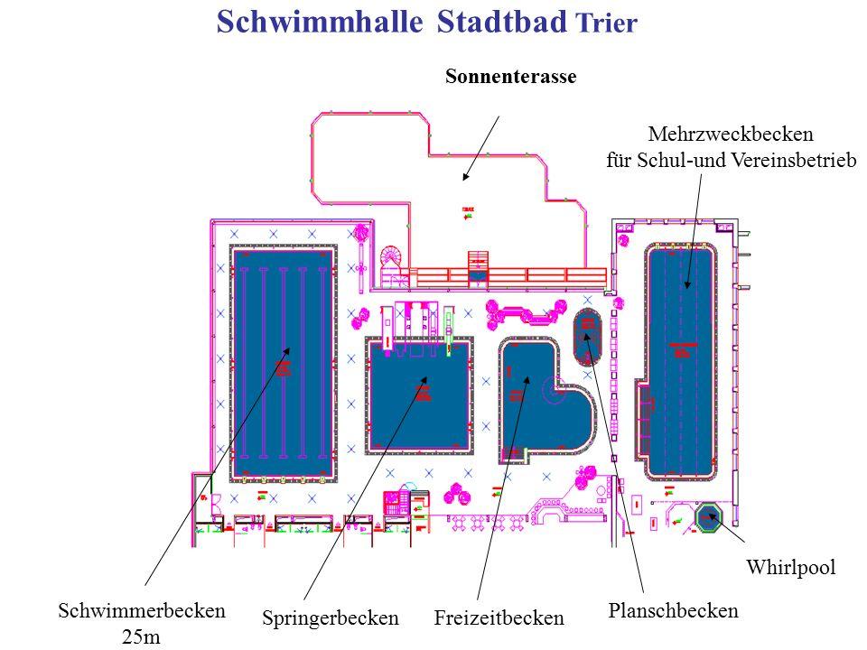 Sonnenterasse Mehrzweckbecken für Schul-und Vereinsbetrieb Whirlpool FreizeitbeckenSpringerbecken Planschbecken Schwimmhalle Stadtbad Trier Schwimmerb