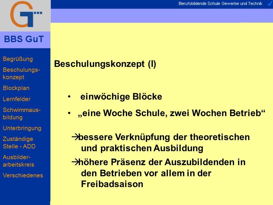 Begrüßung Beschulungs- konzept Blockplan Lernfelder Schwimmaus- bildung Unterbringung Zuständige Stelle - ADD Ausbilder- arbeitskreis Verschiedenes