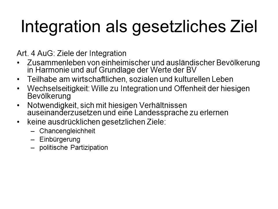 Integration als gesetzliches Ziel Art.
