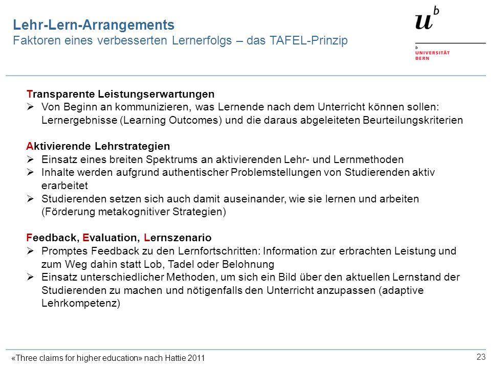 Lehr-Lern-Arrangements Faktoren eines verbesserten Lernerfolgs – das TAFEL-Prinzip 23 Transparente Leistungserwartungen  Von Beginn an kommunizieren,