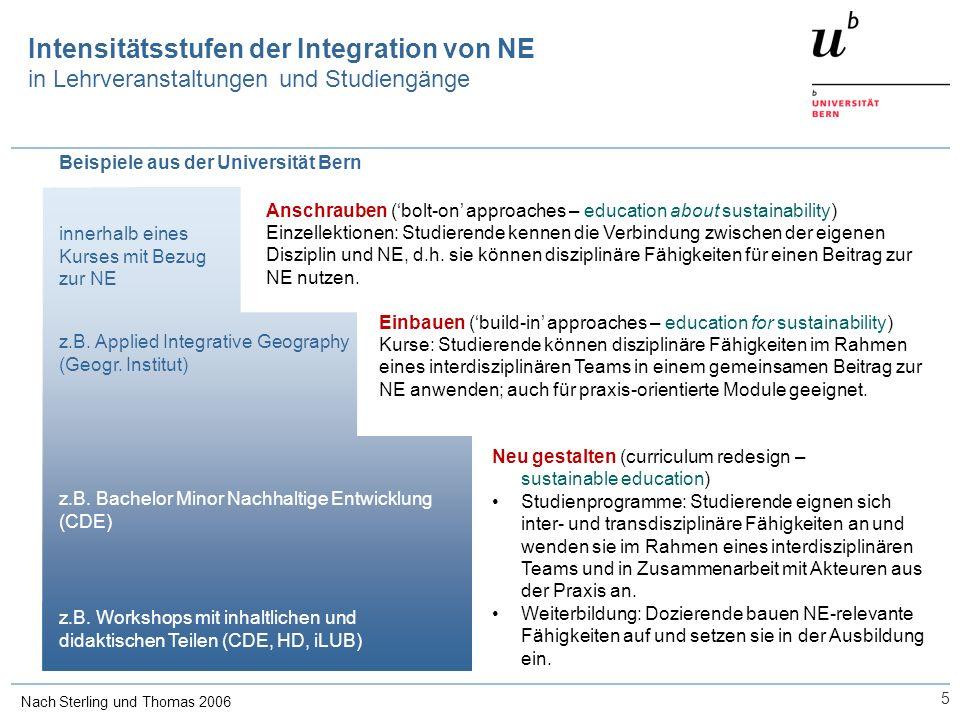 5 innerhalb eines Kurses mit Bezug zur NE z.B. Applied Integrative Geography (Geogr. Institut) z.B. Bachelor Minor Nachhaltige Entwicklung (CDE) z.B.