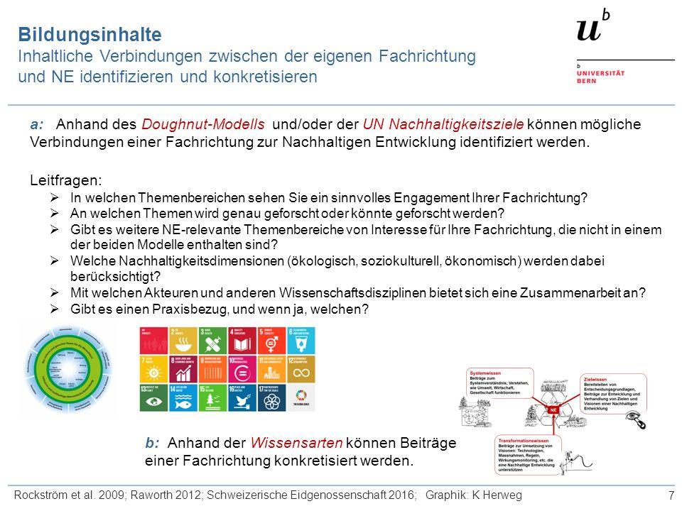a: Anhand des Doughnut-Modells und/oder der UN Nachhaltigkeitsziele können mögliche Verbindungen einer Fachrichtung zur Nachhaltigen Entwicklung ident
