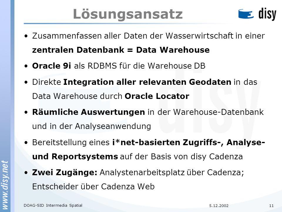5.12.2002 DOAG-SID Intermedia Spatial 11 Lösungsansatz Zusammenfassen aller Daten der Wasserwirtschaft in einer zentralen Datenbank = Data Warehouse Oracle 9i als RDBMS für die Warehouse DB Direkte Integration aller relevanten Geodaten in das Data Warehouse durch Oracle Locator Räumliche Auswertungen in der Warehouse-Datenbank und in der Analyseanwendung Bereitstellung eines i*net-basierten Zugriffs-, Analyse- und Reportsystems auf der Basis von disy Cadenza Zwei Zugänge: Analystenarbeitsplatz über Cadenza; Entscheider über Cadenza Web