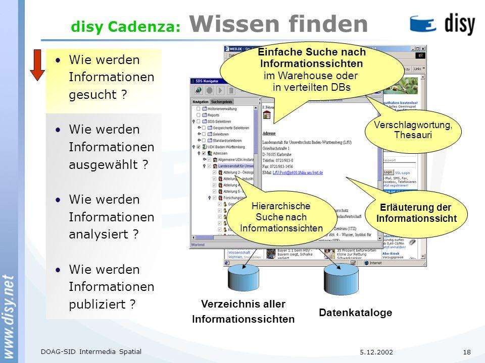 5.12.2002 DOAG-SID Intermedia Spatial 18 disy Cadenza: Wissen finden Wie werden Informationen gesucht .