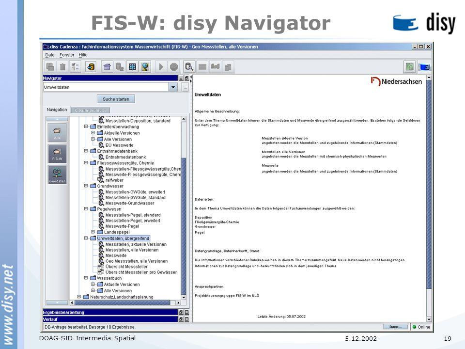 5.12.2002 DOAG-SID Intermedia Spatial 19 FIS-W: disy Navigator