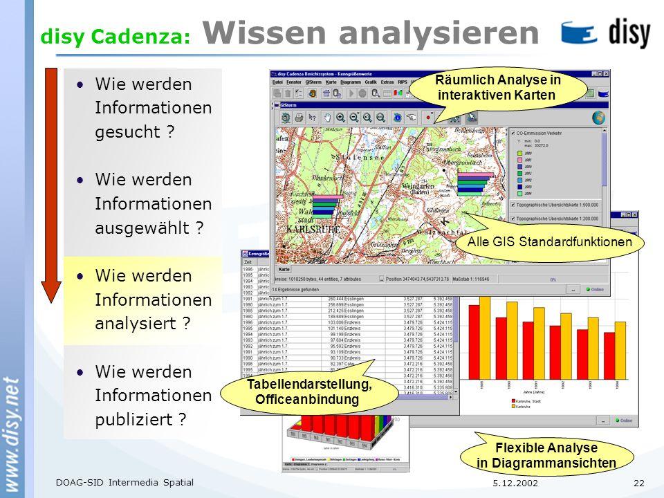 5.12.2002 DOAG-SID Intermedia Spatial 22 disy Cadenza: Wissen analysieren Wie werden Informationen gesucht .
