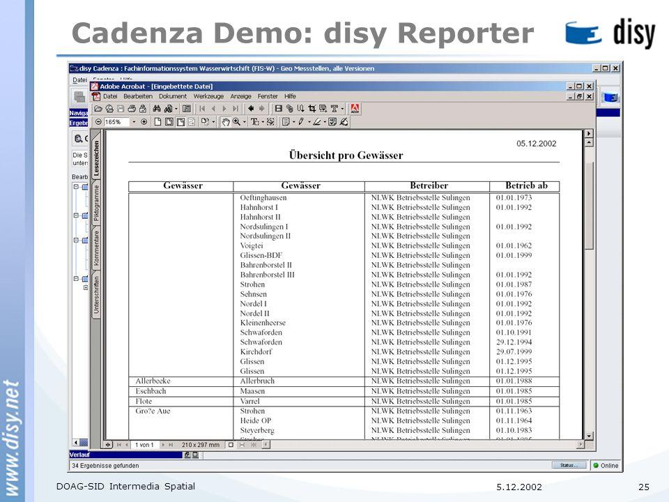 5.12.2002 DOAG-SID Intermedia Spatial 25 Cadenza Demo: disy Reporter