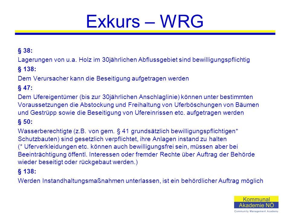 Exkurs – WRG § 38: Lagerungen von u.a.