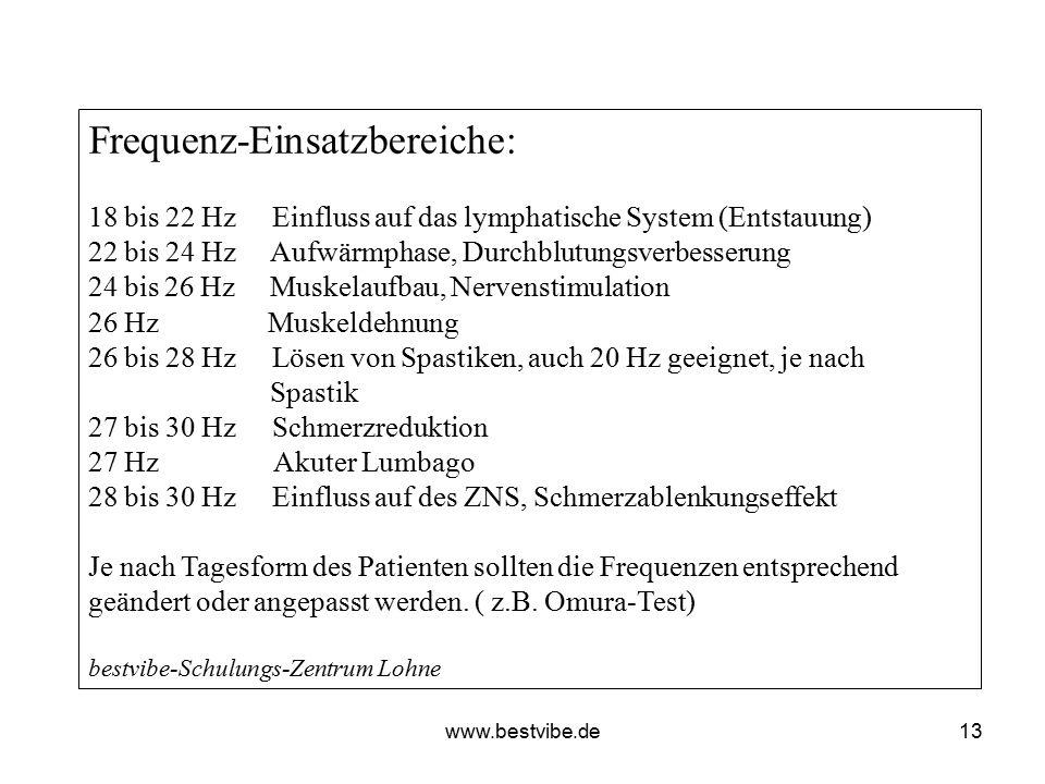 www.bestvibe.de12 Häufige Anwendungen: Orthopädie Kontrakturen Gelenkerkrankungen (z.B. Epicondylitis) Weitere Krankheitsbilder Augenbeschwerden (hier