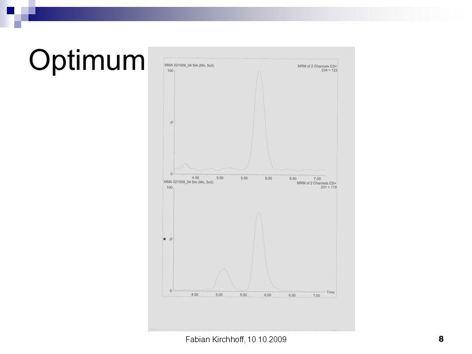 Fabian Kirchhoff, 10.10.20099 Optimum Acetonitril/ 10mM NH 4 OOC (60/40 v/v) Alternative: UPLC, MeOH/H 2 O – Gradient C18 Säule – embedded polar group