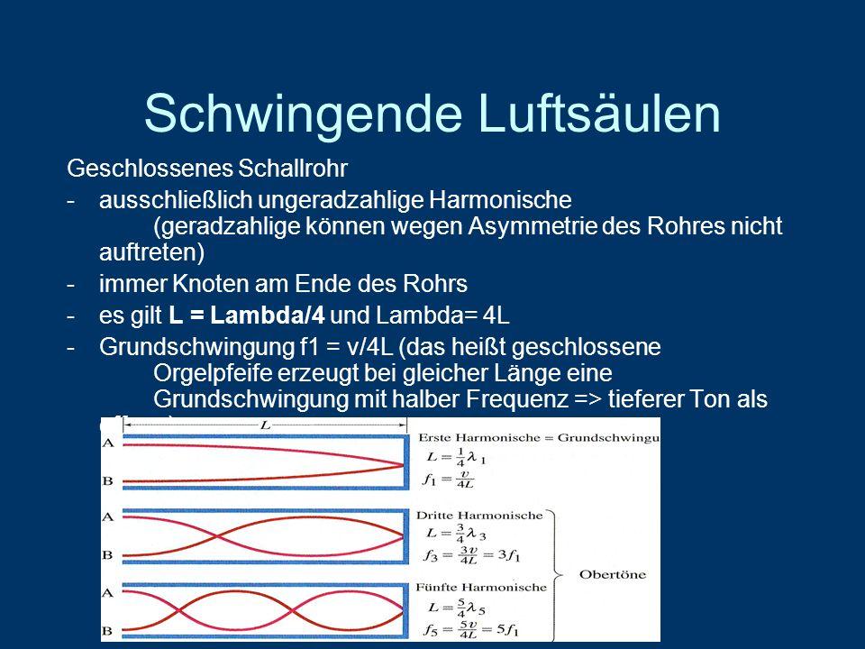 Schwingende Luftsäulen Geschlossenes Schallrohr -ausschließlich ungeradzahlige Harmonische (geradzahlige können wegen Asymmetrie des Rohres nicht auftreten) -immer Knoten am Ende des Rohrs -es gilt L = Lambda/4 und Lambda= 4L -Grundschwingung f1 = v/4L (das heißt geschlossene Orgelpfeife erzeugt bei gleicher Länge eine Grundschwingung mit halber Frequenz => tieferer Ton als offene)