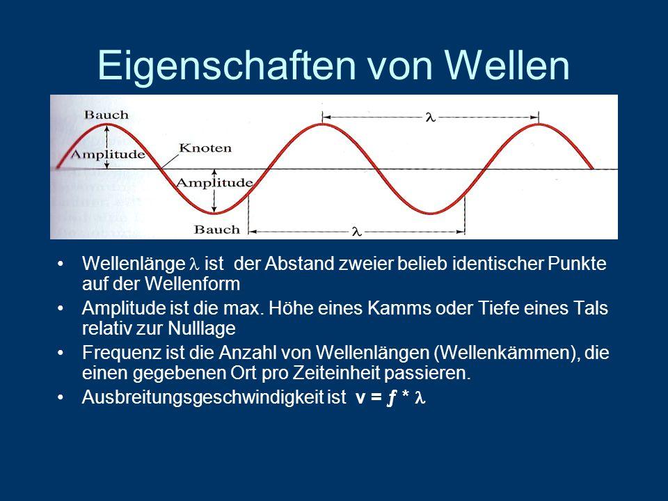 Eigenschaften von Wellen Wellenlänge ist der Abstand zweier belieb identischer Punkte auf der Wellenform Amplitude ist die max. Höhe eines Kamms oder