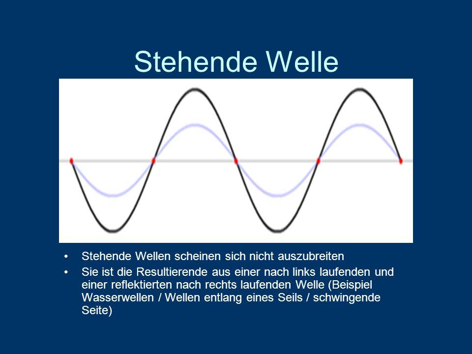 Stehende Welle Stehende Wellen scheinen sich nicht auszubreiten Sie ist die Resultierende aus einer nach links laufenden und einer reflektierten nach rechts laufenden Welle (Beispiel Wasserwellen / Wellen entlang eines Seils / schwingende Seite)
