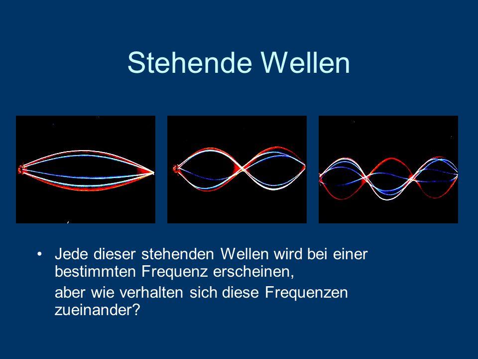 Stehende Wellen Jede dieser stehenden Wellen wird bei einer bestimmten Frequenz erscheinen, aber wie verhalten sich diese Frequenzen zueinander?