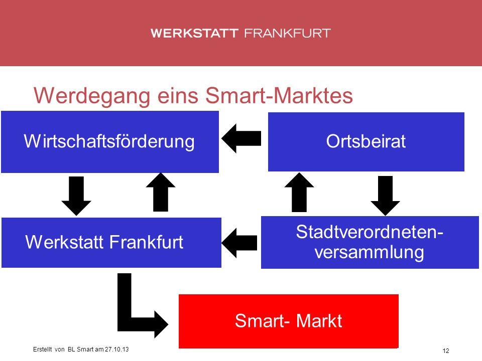 Werdegang eins Smart-Marktes Wirtschaftsförderung Ortsbeirat Erstellt von BL Smart am 27.10.13 12 Werkstatt Frankfurt Stadtverordneten- versammlung Smart- Markt