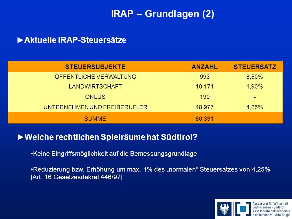 IRAP – Grundlagen (2) ►Welche rechtlichen Spielräume hat Südtirol.