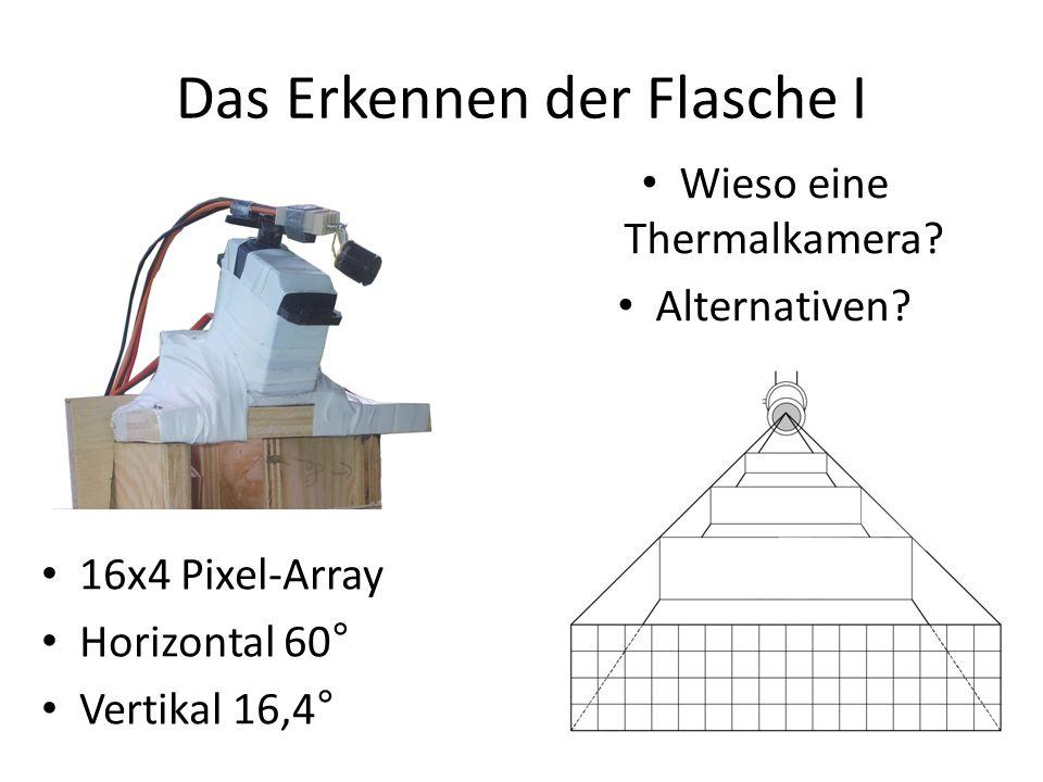 Das Erkennen der Flasche I Wieso eine Thermalkamera.