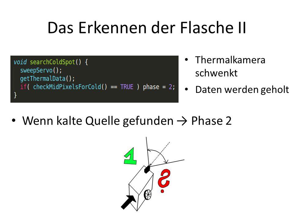 Das Erkennen der Flasche II Thermalkamera schwenkt Daten werden geholt Wenn kalte Quelle gefunden → Phase 2