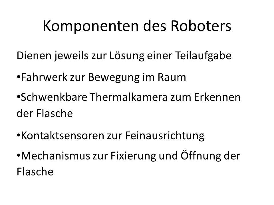 Komponenten des Roboters Dienen jeweils zur Lösung einer Teilaufgabe Fahrwerk zur Bewegung im Raum Schwenkbare Thermalkamera zum Erkennen der Flasche Kontaktsensoren zur Feinausrichtung Mechanismus zur Fixierung und Öffnung der Flasche