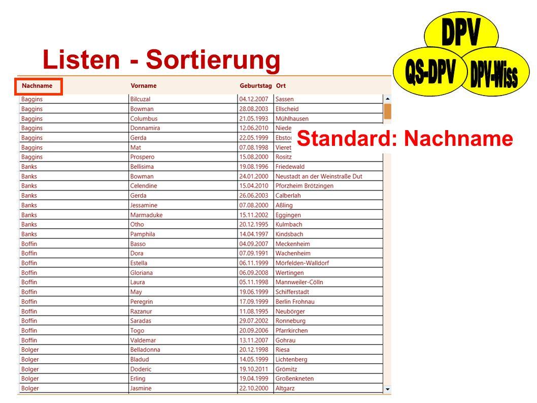 Listen - Sortierung Standard: Nachname