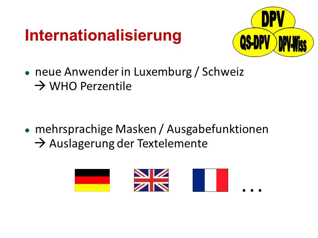 Internationalisierung neue Anwender in Luxemburg / Schweiz  WHO Perzentile mehrsprachige Masken / Ausgabefunktionen  Auslagerung der Textelemente …
