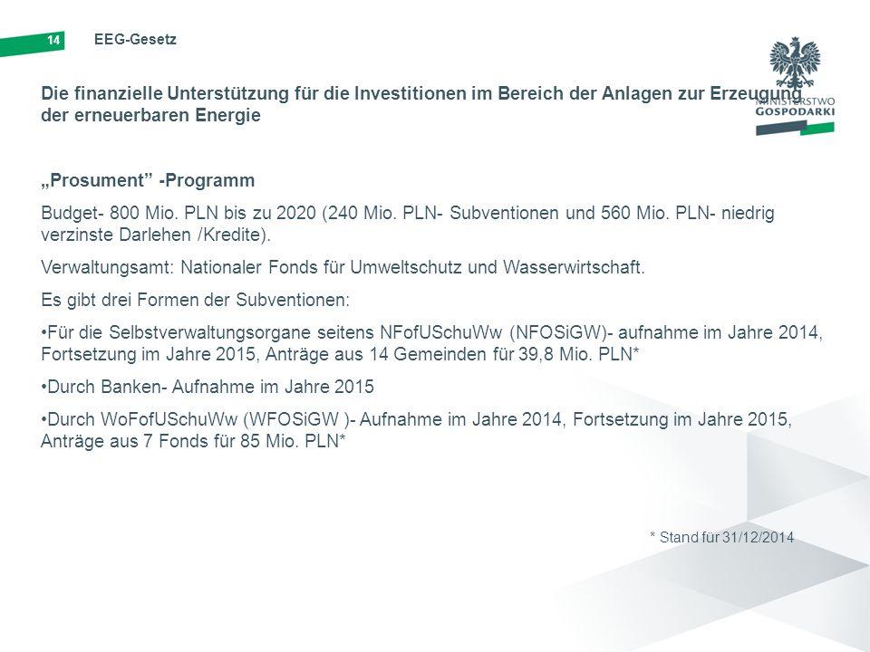 """14 EEG-Gesetz Die finanzielle Unterstützung für die Investitionen im Bereich der Anlagen zur Erzeugung der erneuerbaren Energie """"Prosument -Programm Budget- 800 Mio."""