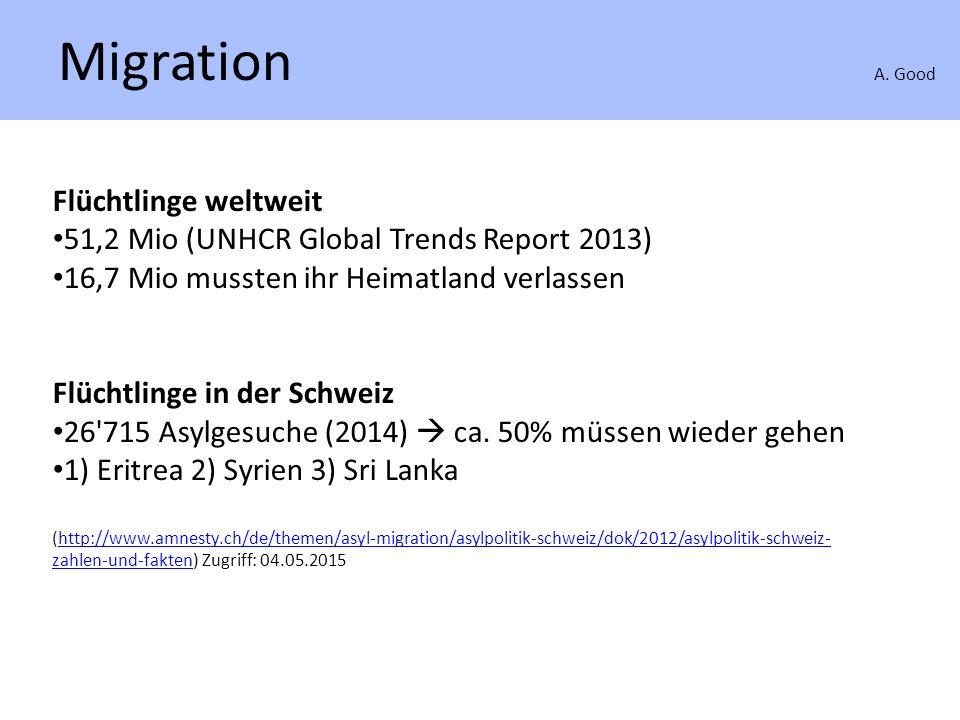 Migration A. Good Flüchtlinge weltweit 51,2 Mio (UNHCR Global Trends Report 2013) 16,7 Mio mussten ihr Heimatland verlassen Flüchtlinge in der Schweiz