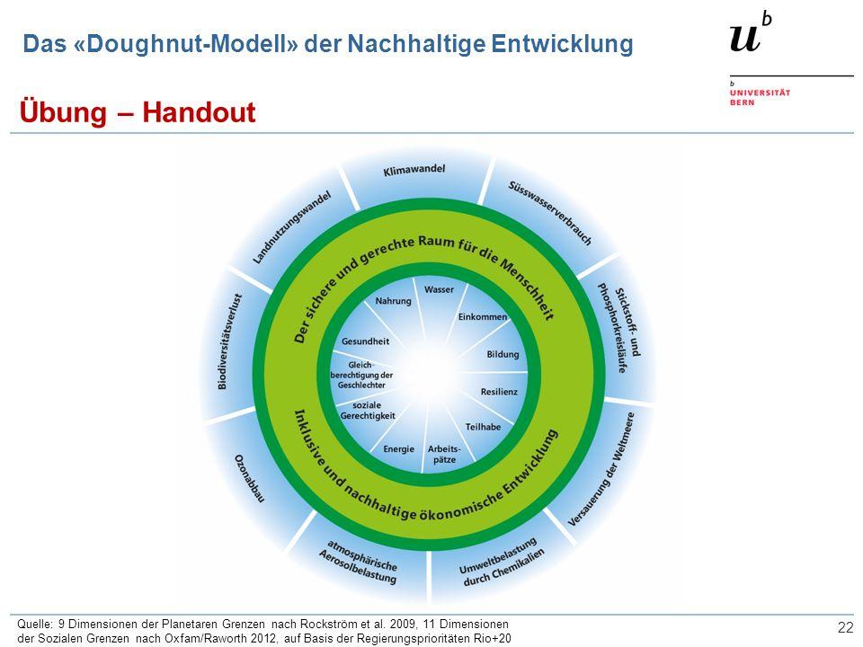 22 Das «Doughnut-Modell» der Nachhaltige Entwicklung Übung – Handout Quelle: 9 Dimensionen der Planetaren Grenzen nach Rockström et al.