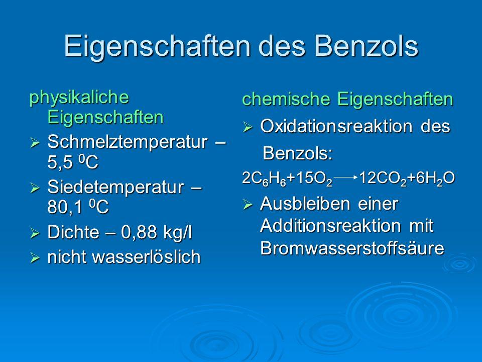 Eigenschaften des Benzols physikaliche Eigenschaften  Schmelztemperatur – 5,5 0 C  Siedetemperatur – 80,1 0 C  Dichte – 0,88 kg/l  nicht wasserlös