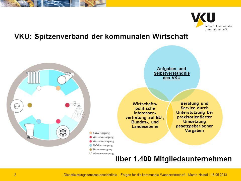 2 VKU: Spitzenverband der kommunalen Wirtschaft über 1.400 Mitgliedsunternehmen Wirtschafts- politische Interessen- vertretung auf EU-, Bundes-, und L