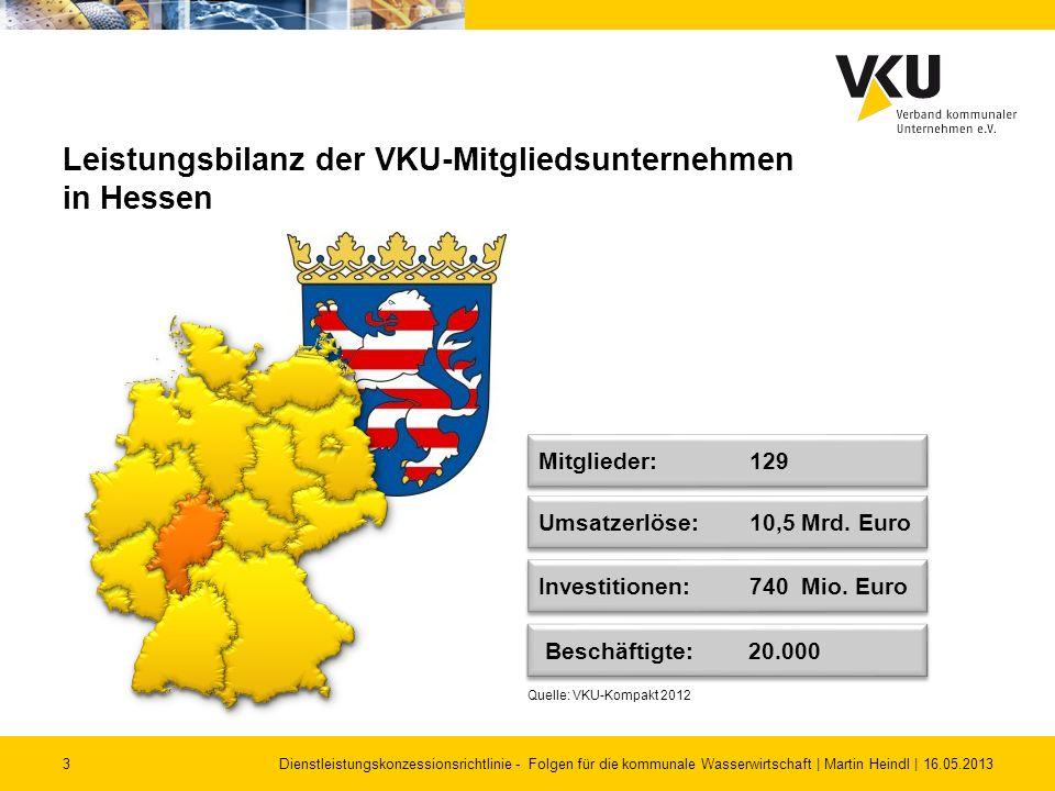 3 Leistungsbilanz der VKU-Mitgliedsunternehmen in Hessen Quelle: VKU-Kompakt 2012 Investitionen: 740 Mio. Euro Umsatzerlöse: 10,5 Mrd. Euro Beschäftig