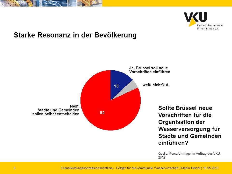 6 Starke Resonanz in der Bevölkerung Dienstleistungskonzessionsrichtlinie - Folgen für die kommunale Wasserwirtschaft | Martin Heindl | 16.05.2013 Nei