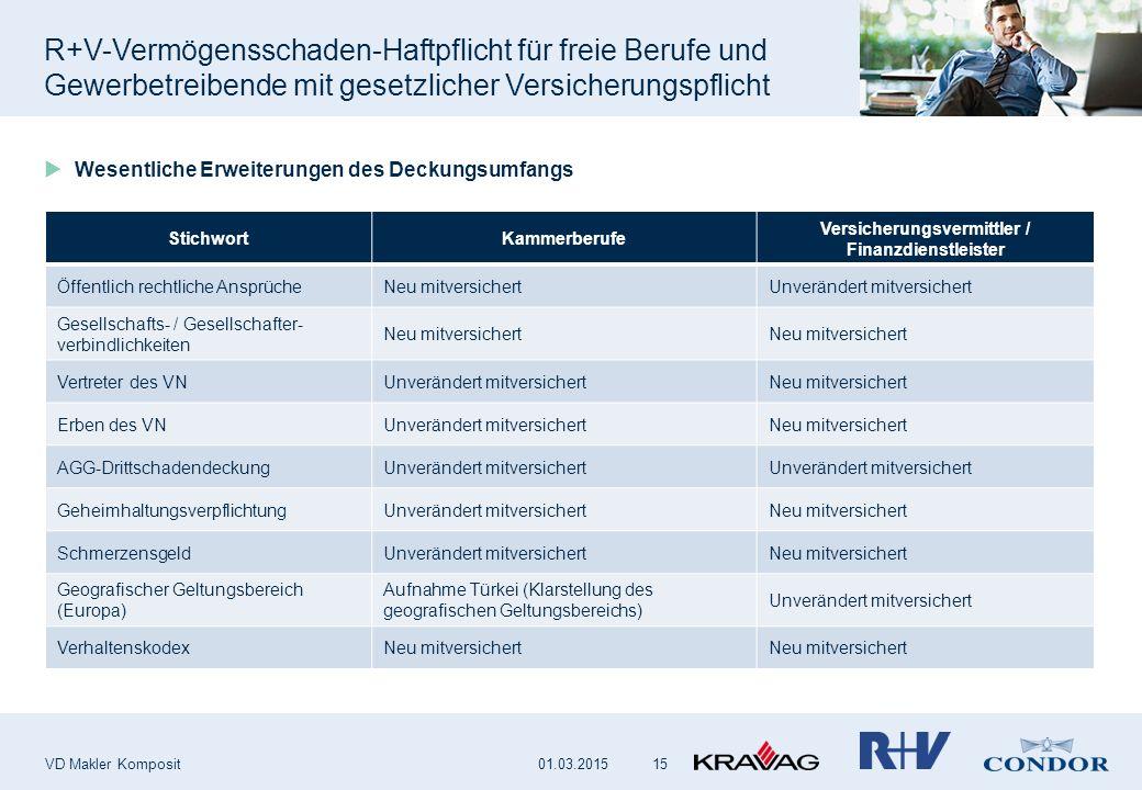 R+V-Vermögensschaden-Haftpflicht für freie Berufe und Gewerbetreibende mit gesetzlicher Versicherungspflicht VD Makler Komposit 15  Wesentliche Erwei