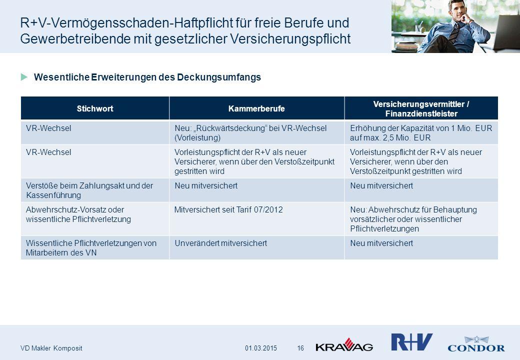 R+V-Vermögensschaden-Haftpflicht für freie Berufe und Gewerbetreibende mit gesetzlicher Versicherungspflicht VD Makler Komposit 16  Wesentliche Erwei